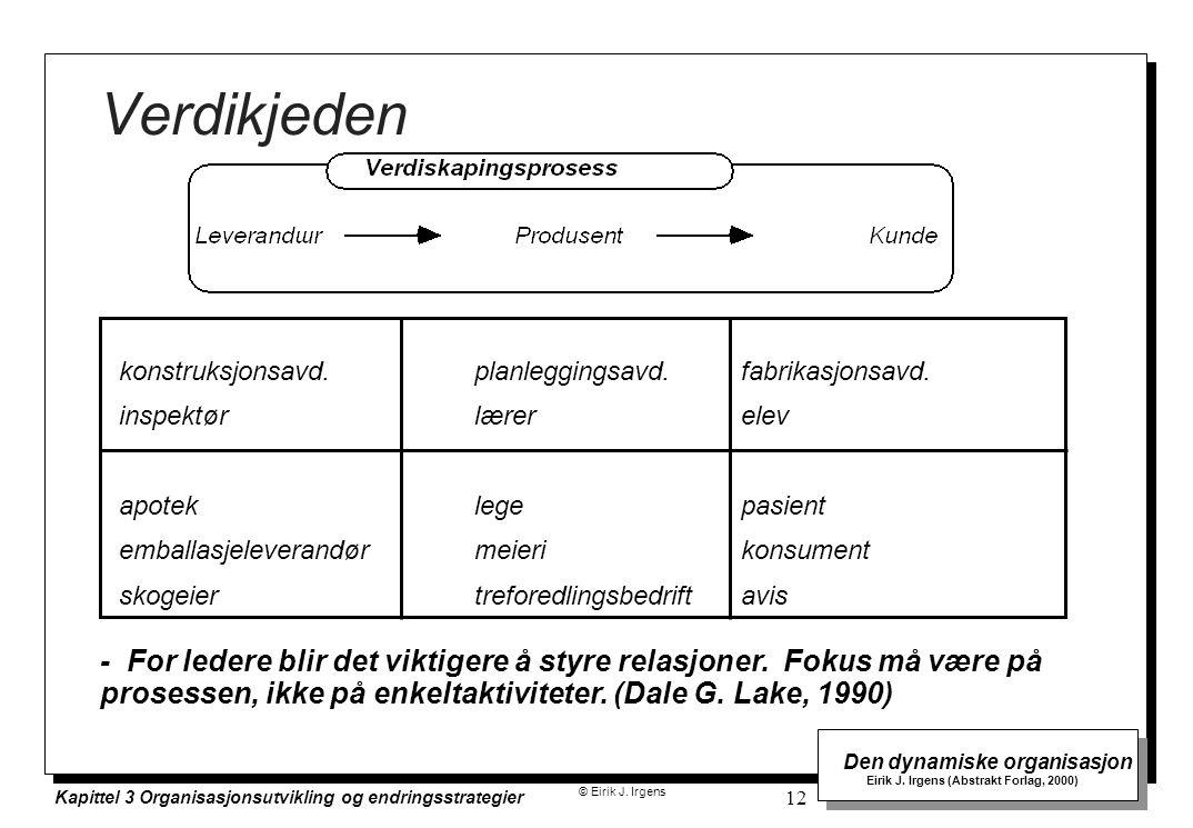© Eirik J. Irgens Den dynamiske organisasjon Eirik J. Irgens (Abstrakt Forlag, 2000) Kapittel 3 Organisasjonsutvikling og endringsstrategier 12 Verdik