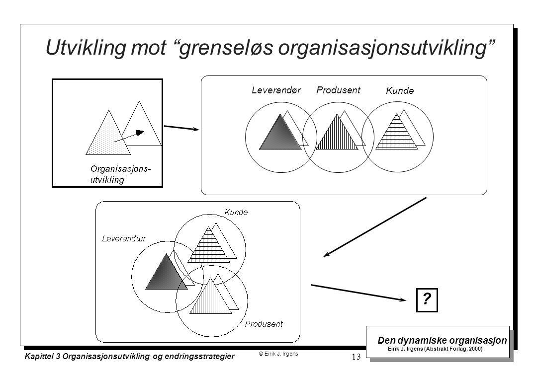 © Eirik J. Irgens Den dynamiske organisasjon Eirik J. Irgens (Abstrakt Forlag, 2000) Kapittel 3 Organisasjonsutvikling og endringsstrategier 13 Utvikl