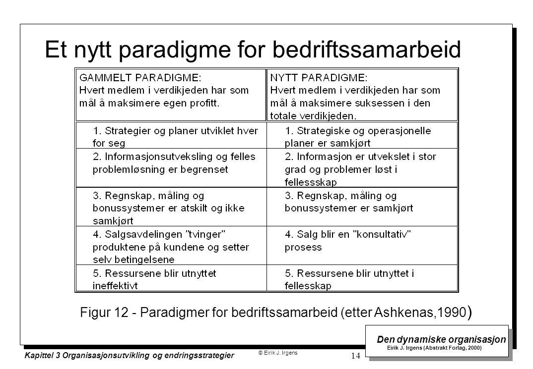 © Eirik J. Irgens Den dynamiske organisasjon Eirik J. Irgens (Abstrakt Forlag, 2000) Kapittel 3 Organisasjonsutvikling og endringsstrategier 14 Et nyt