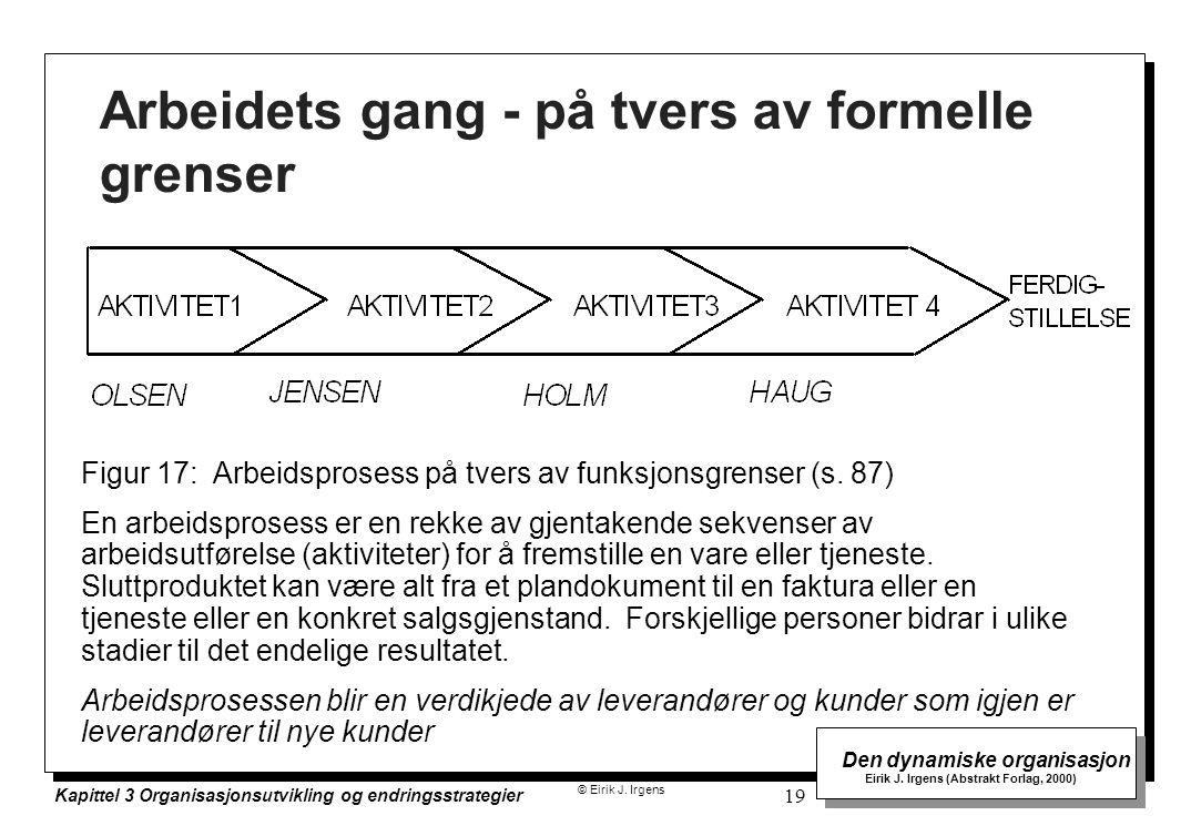© Eirik J. Irgens Den dynamiske organisasjon Eirik J. Irgens (Abstrakt Forlag, 2000) Kapittel 3 Organisasjonsutvikling og endringsstrategier 19 Arbeid