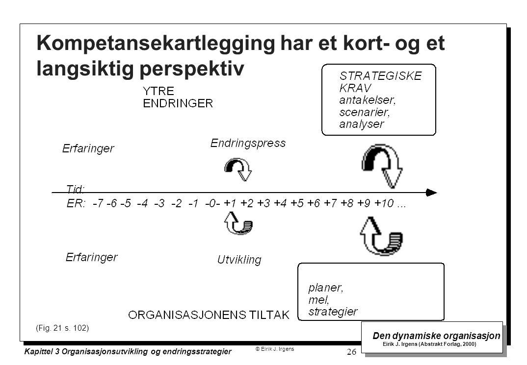 © Eirik J. Irgens Den dynamiske organisasjon Eirik J. Irgens (Abstrakt Forlag, 2000) Kapittel 3 Organisasjonsutvikling og endringsstrategier 26 Kompet