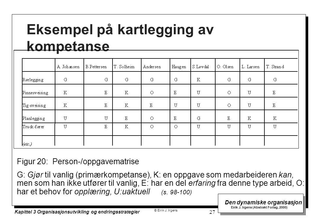 © Eirik J. Irgens Den dynamiske organisasjon Eirik J. Irgens (Abstrakt Forlag, 2000) Kapittel 3 Organisasjonsutvikling og endringsstrategier 27 Eksemp