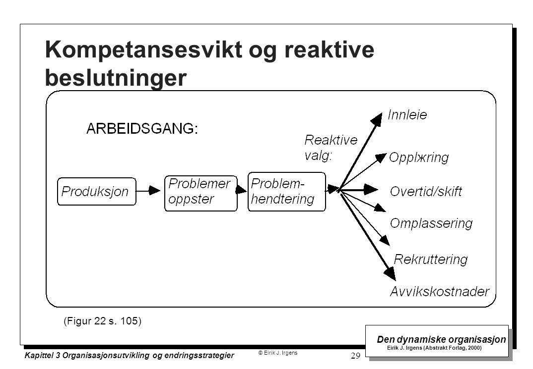 © Eirik J. Irgens Den dynamiske organisasjon Eirik J. Irgens (Abstrakt Forlag, 2000) Kapittel 3 Organisasjonsutvikling og endringsstrategier 29 Kompet