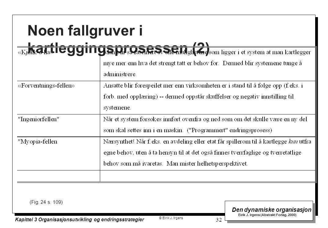 © Eirik J. Irgens Den dynamiske organisasjon Eirik J. Irgens (Abstrakt Forlag, 2000) Kapittel 3 Organisasjonsutvikling og endringsstrategier 32 Noen f