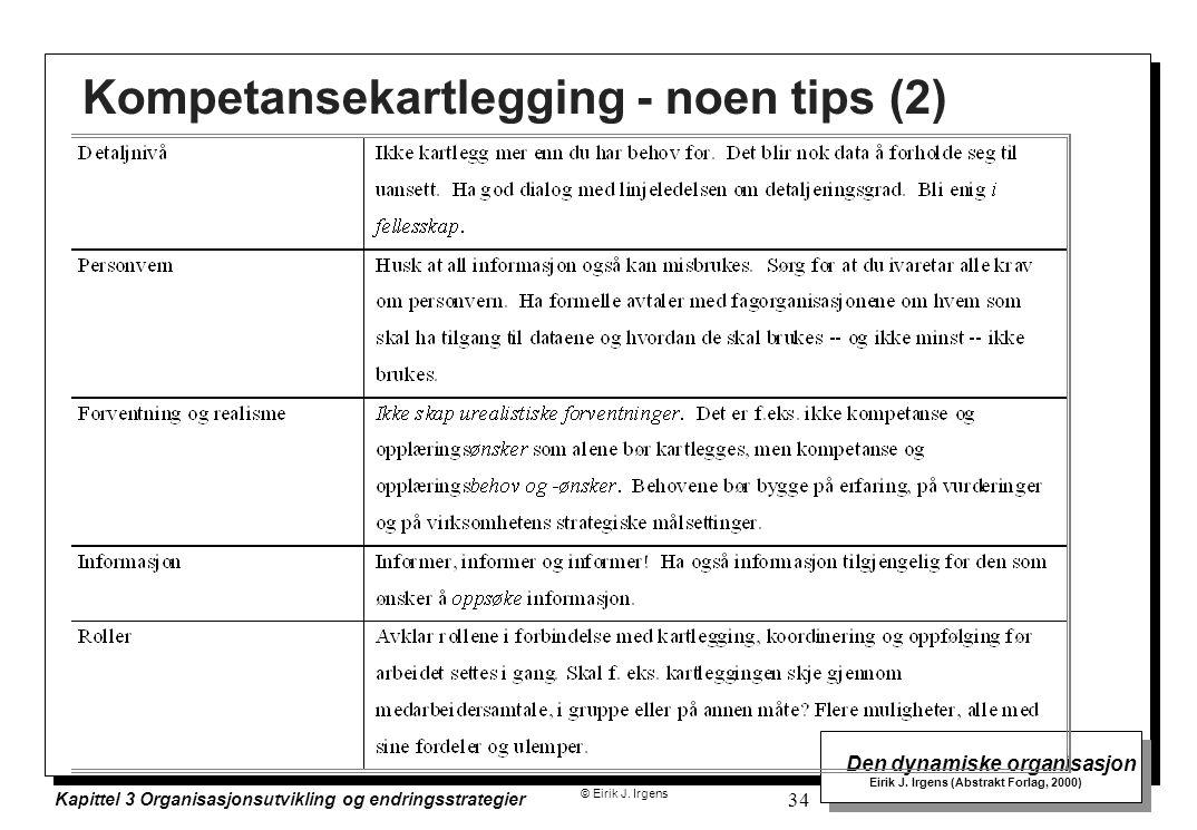 © Eirik J. Irgens Den dynamiske organisasjon Eirik J. Irgens (Abstrakt Forlag, 2000) Kapittel 3 Organisasjonsutvikling og endringsstrategier 34 Kompet