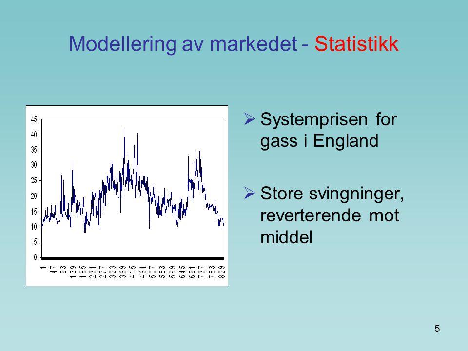 5 Modellering av markedet - Statistikk  Systemprisen for gass i England  Store svingninger, reverterende mot middel