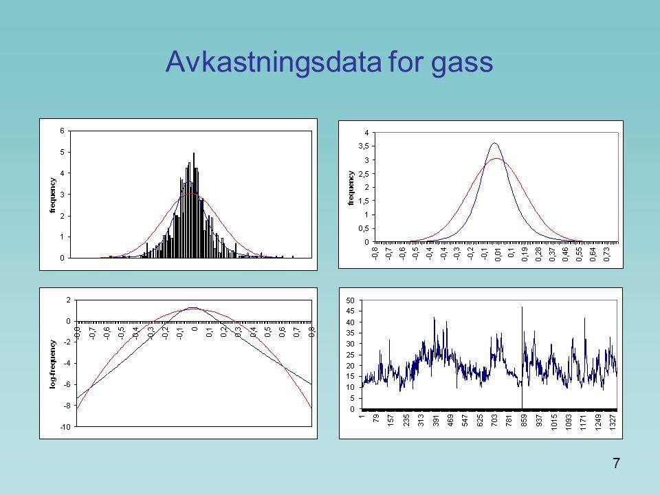 8 Alternative modeller  Levy prosesser  Stokastiske volatilitetsmodeller  Stor fleksibilitet i modelleringen av fordelingen  Ikke lenger normalfordelte, og ikke uavhengig  Matematisk avanserte – opsjonsprising er vanskelig