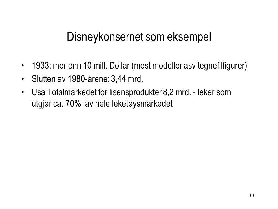 33 Disneykonsernet som eksempel 1933: mer enn 10 mill. Dollar (mest modeller asv tegnefilfigurer) Slutten av 1980-årene: 3,44 mrd. Usa Totalmarkedet f