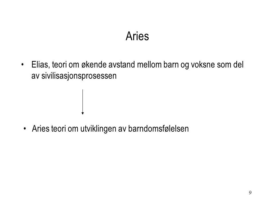 9 Aries Elias, teori om økende avstand mellom barn og voksne som del av sivilisasjonsprosessen Aries teori om utviklingen av barndomsfølelsen