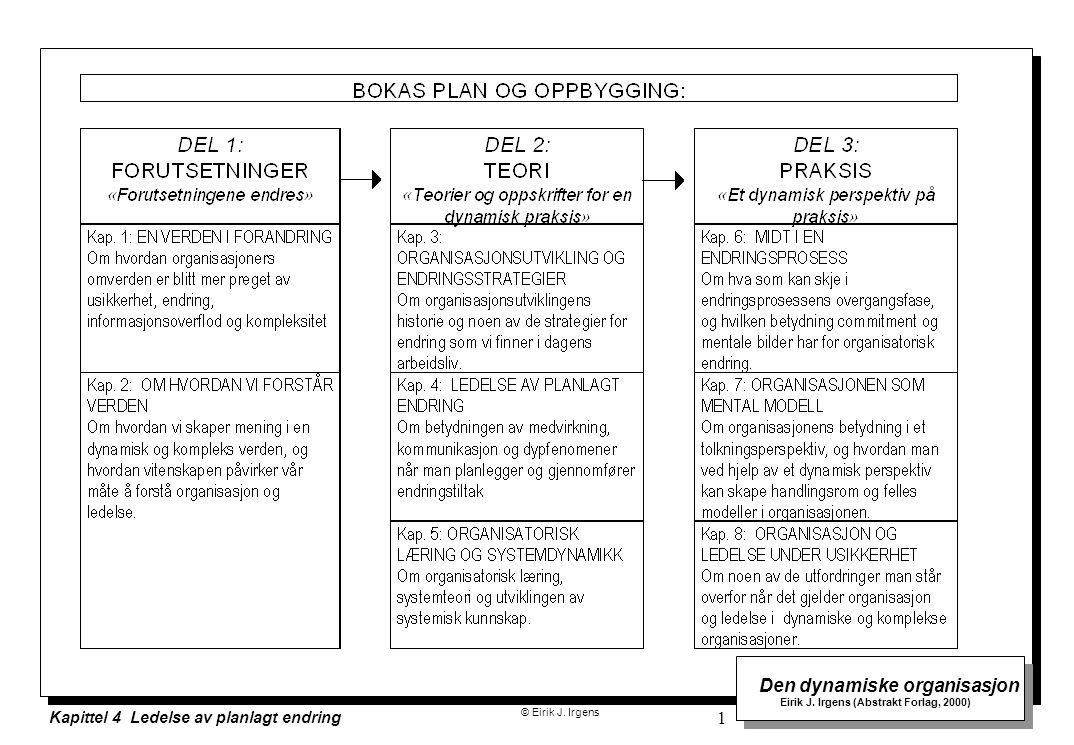 © Eirik J. Irgens Den dynamiske organisasjon Eirik J. Irgens (Abstrakt Forlag, 2000) Kapittel 4 Ledelse av planlagt endring 1