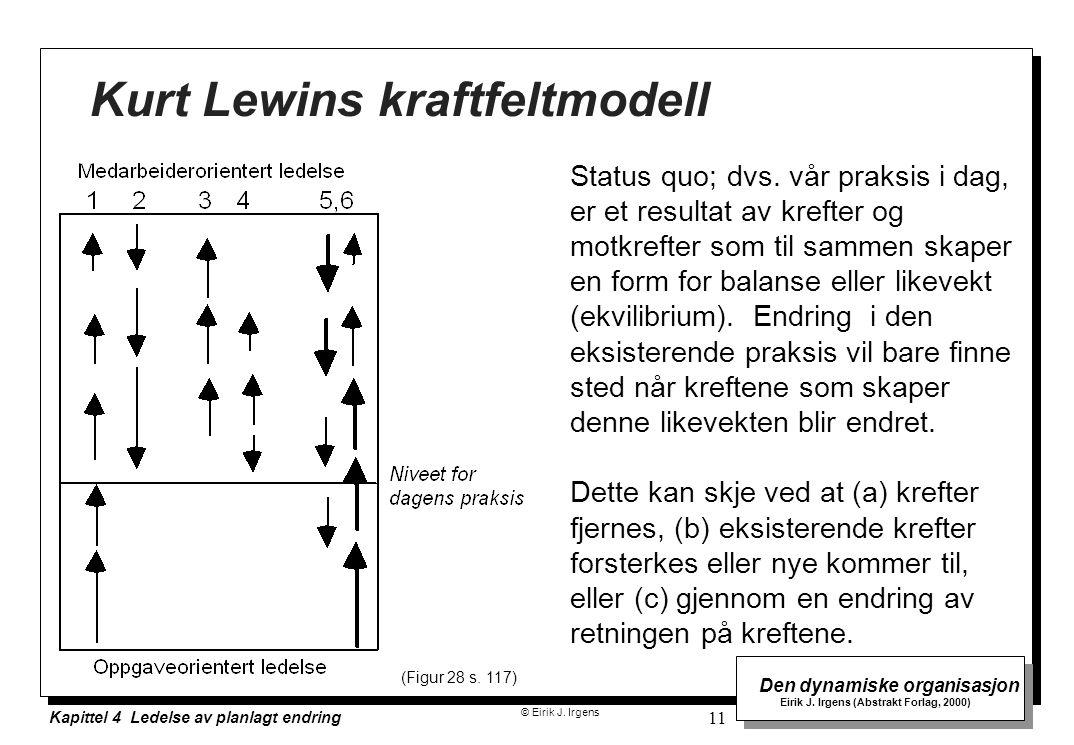 © Eirik J. Irgens Den dynamiske organisasjon Eirik J. Irgens (Abstrakt Forlag, 2000) Kapittel 4 Ledelse av planlagt endring 11 Kurt Lewins kraftfeltmo