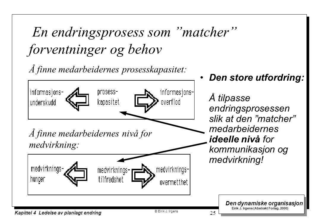 © Eirik J. Irgens Den dynamiske organisasjon Eirik J. Irgens (Abstrakt Forlag, 2000) Kapittel 4 Ledelse av planlagt endring 25 Den store utfordring: Å