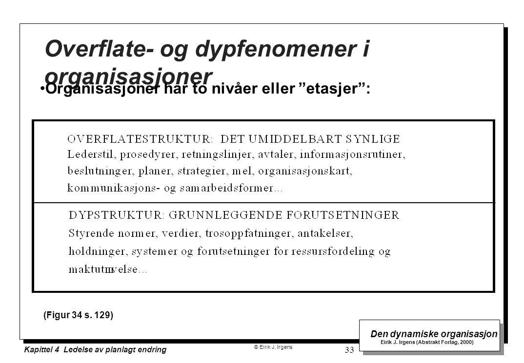 © Eirik J. Irgens Den dynamiske organisasjon Eirik J. Irgens (Abstrakt Forlag, 2000) Kapittel 4 Ledelse av planlagt endring 33 Overflate- og dypfenome