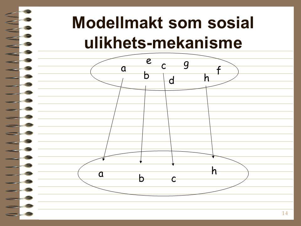14 Modellmakt som sosial ulikhets-mekanisme a b c d e f g h a c h b
