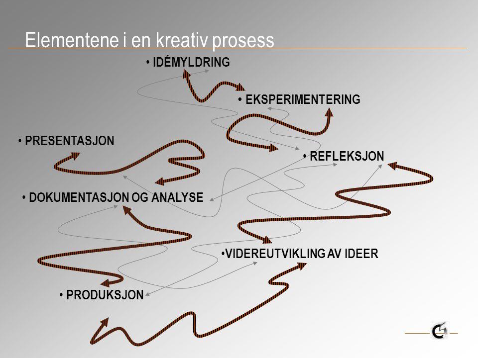 IDÉMYLDRING PRESENTASJON DOKUMENTASJON OG ANALYSE PRODUKSJON VIDEREUTVIKLING AV IDEER REFLEKSJON EKSPERIMENTERING Elementene i en kreativ prosess