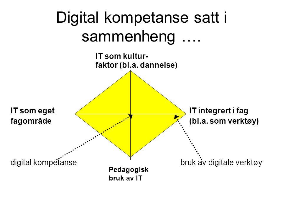 Digital kompetanse satt i sammenheng …. IT som kultur- faktor (bl.a. dannelse) IT som eget IT integrert i fag fagområde (bl.a. som verktøy) digital ko