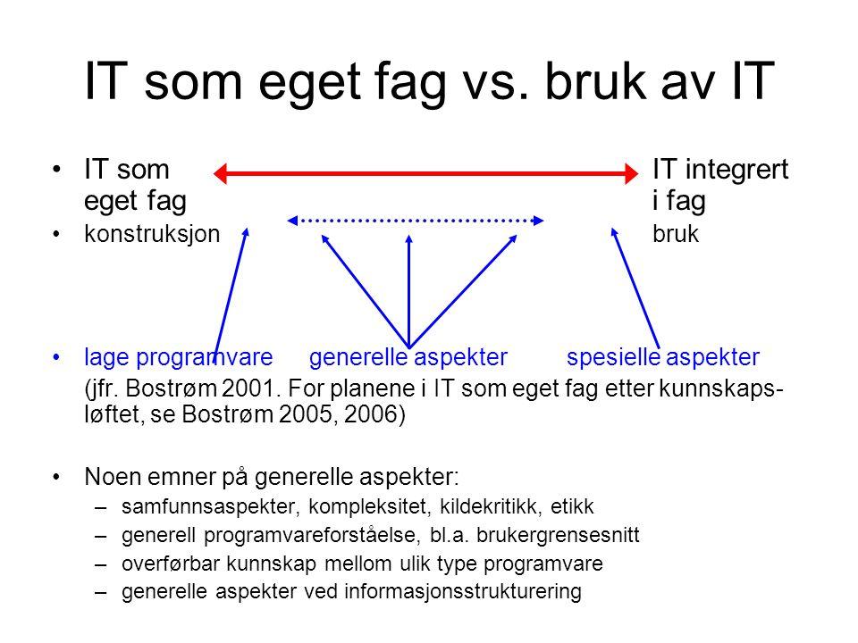 IT som eget fag vs. bruk av IT IT somIT integrert eget fagi fag konstruksjonbruk lage programvaregenerelle aspekterspesielle aspekter (jfr. Bostrøm 20