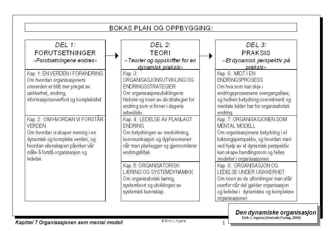 © Eirik J. Irgens Den dynamiske organisasjon Eirik J. Irgens (Abstrakt Forlag, 2000) Kapittel 7 Organisasjonen som mental modell 1