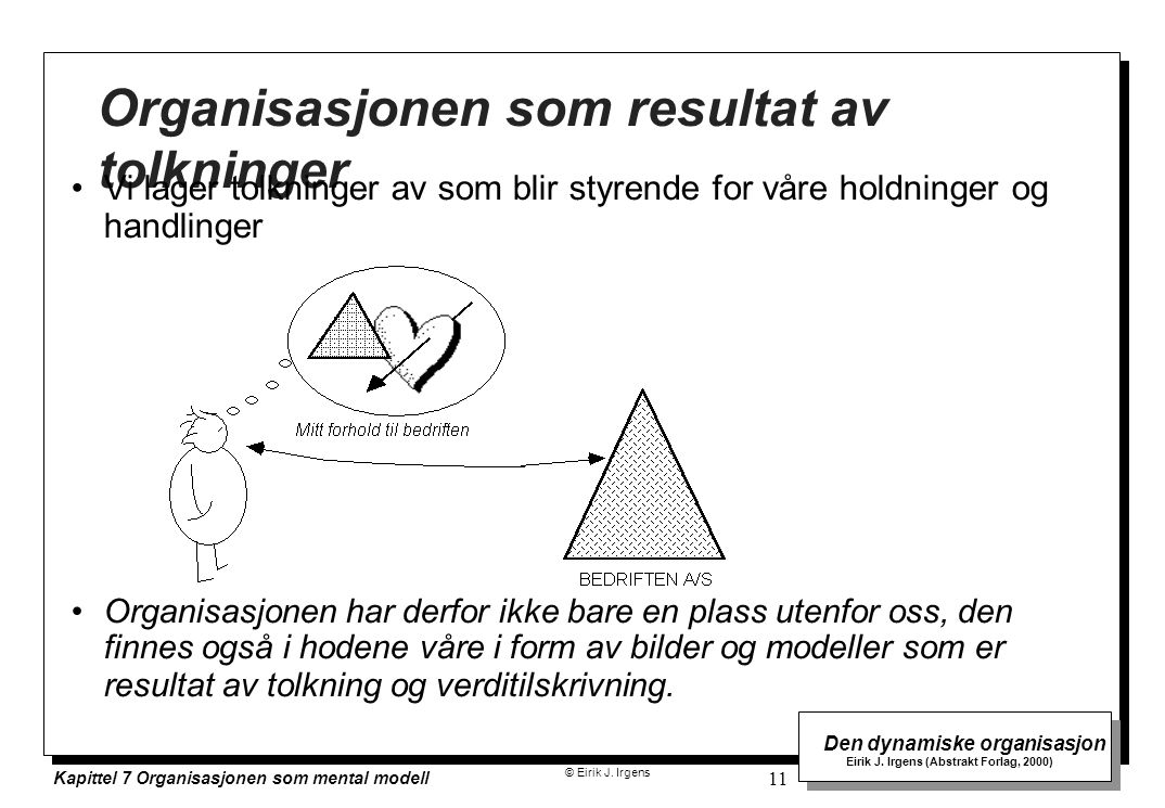 © Eirik J. Irgens Den dynamiske organisasjon Eirik J. Irgens (Abstrakt Forlag, 2000) Kapittel 7 Organisasjonen som mental modell 11 Organisasjonen som