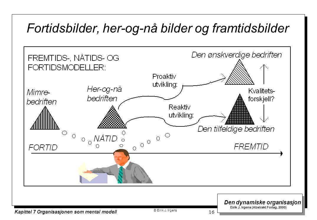 © Eirik J. Irgens Den dynamiske organisasjon Eirik J. Irgens (Abstrakt Forlag, 2000) Kapittel 7 Organisasjonen som mental modell 16 Fortidsbilder, her