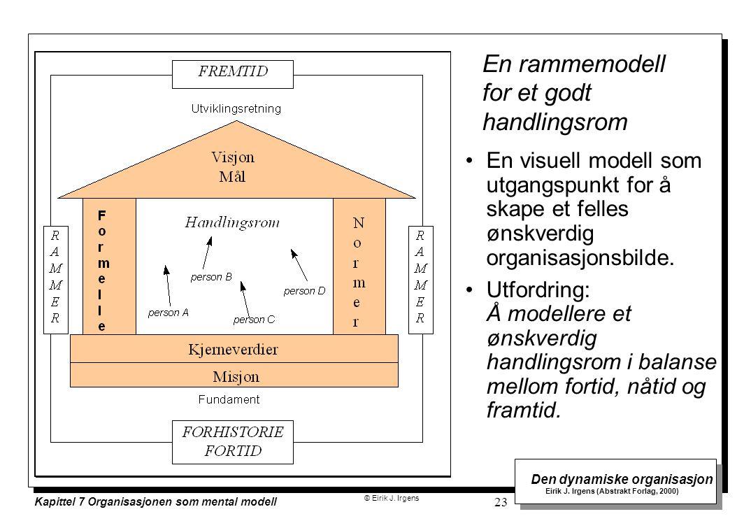 © Eirik J. Irgens Den dynamiske organisasjon Eirik J. Irgens (Abstrakt Forlag, 2000) Kapittel 7 Organisasjonen som mental modell 23 En rammemodell for