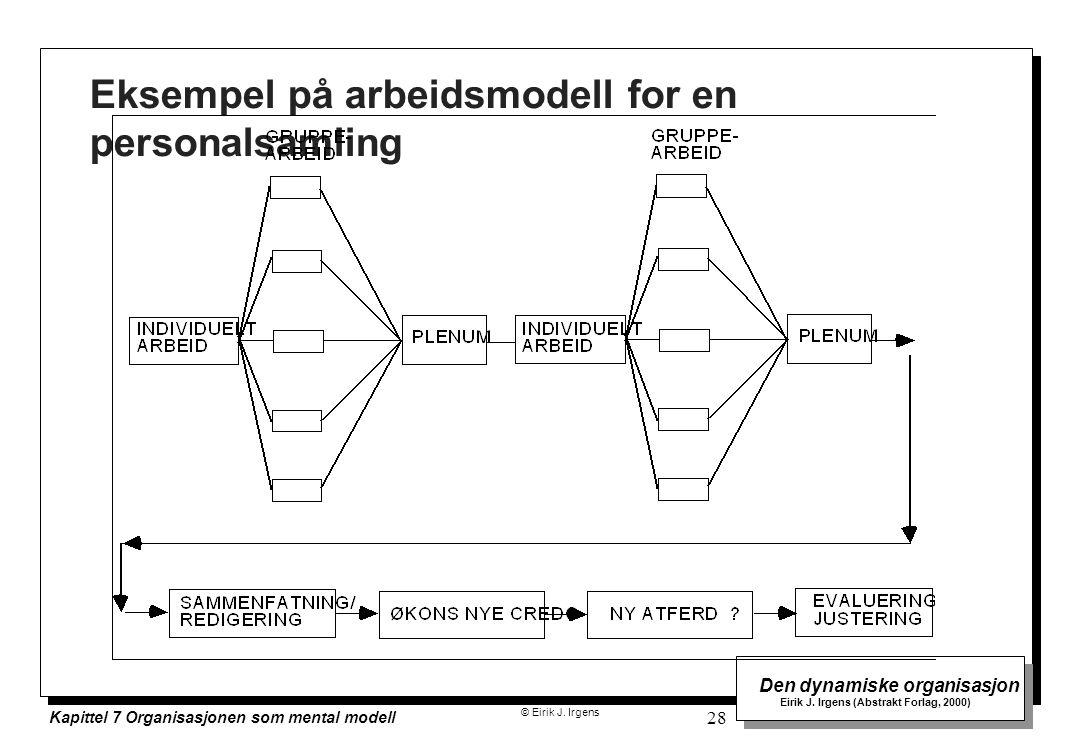 © Eirik J. Irgens Den dynamiske organisasjon Eirik J. Irgens (Abstrakt Forlag, 2000) Kapittel 7 Organisasjonen som mental modell 28 Eksempel på arbeid