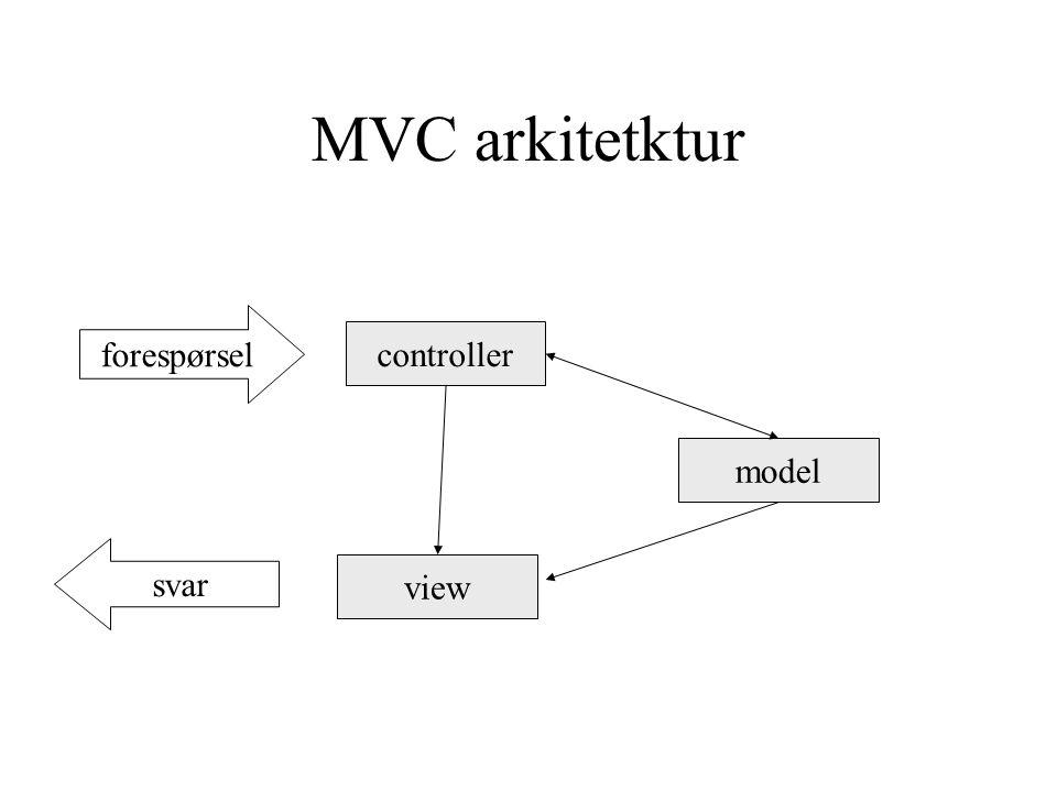 MVC arkitetktur controller model view forespørsel svar