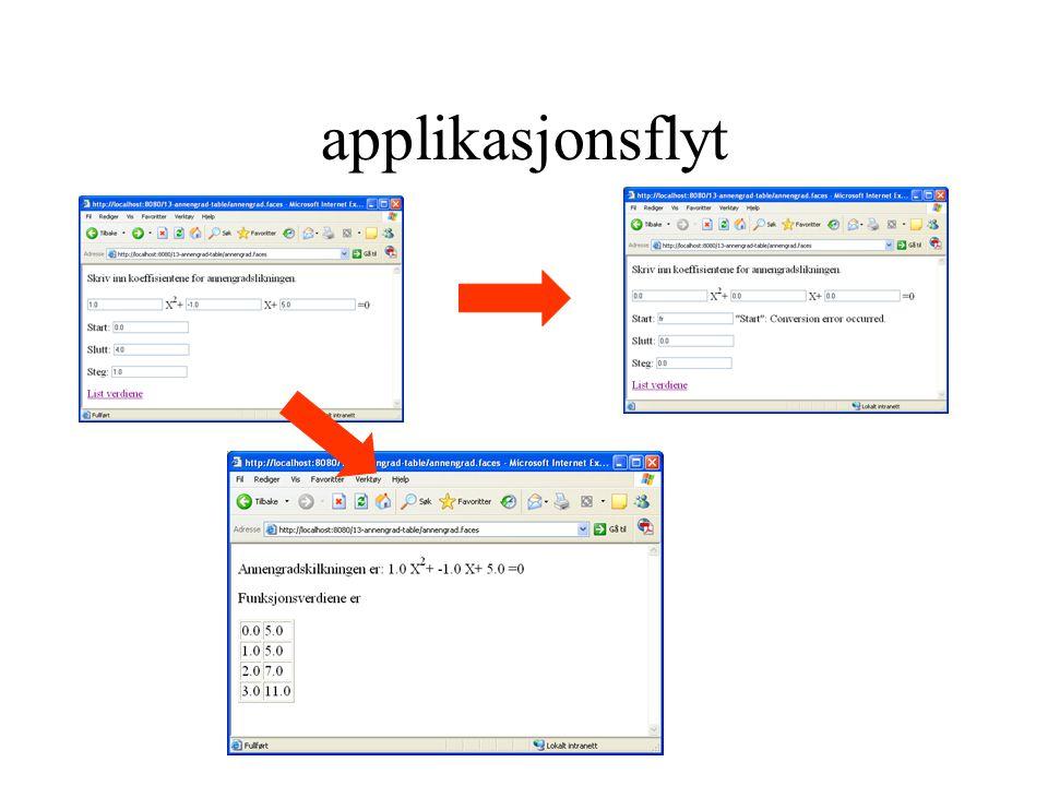 applikasjonsflyt