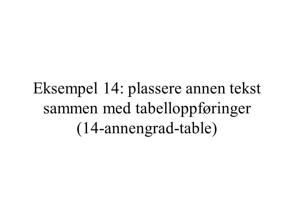 Eksempel 14: plassere annen tekst sammen med tabelloppføringer (14-annengrad-table)