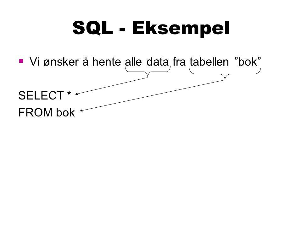 """SQL - Eksempel  Vi ønsker å hente alle data fra tabellen """"bok"""" SELECT * FROM bok"""