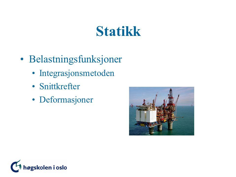 Statikk Belastningsfunksjoner Integrasjonsmetoden Snittkrefter Deformasjoner