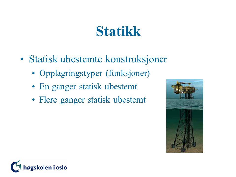 Statisk ubestemte konstruksjoner Opplagringstyper (funksjoner) En ganger statisk ubestemt Flere ganger statisk ubestemt