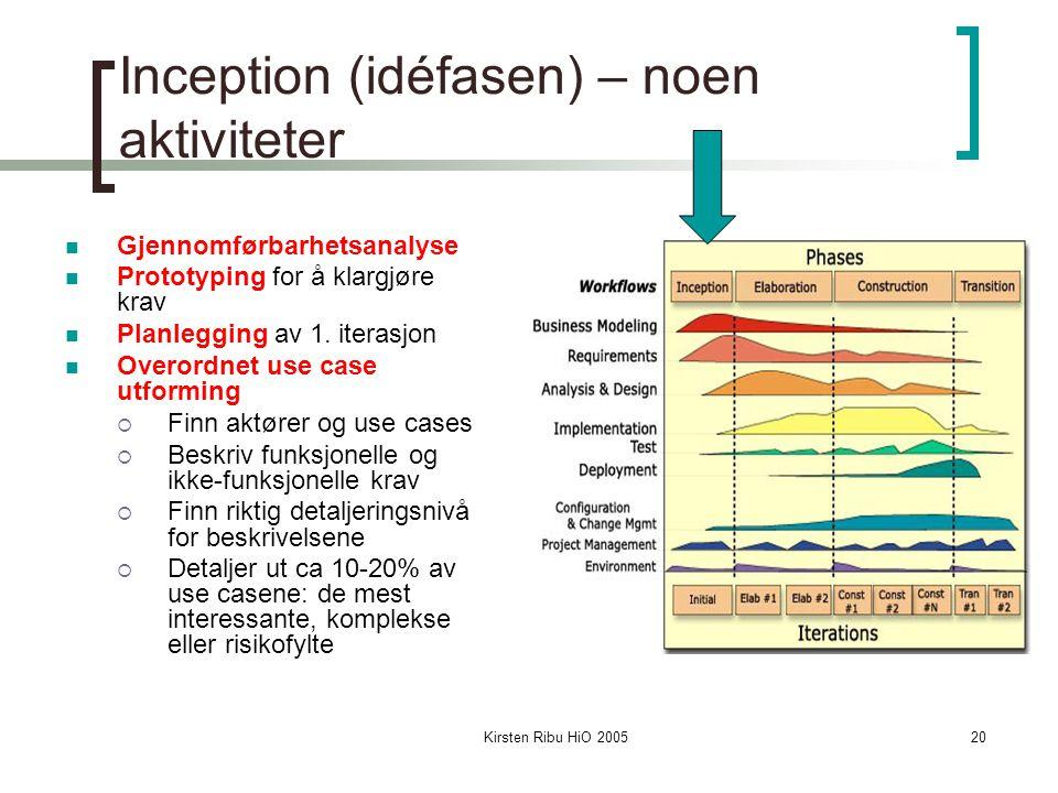Kirsten Ribu HiO 200520 Inception (idéfasen) – noen aktiviteter Gjennomførbarhetsanalyse Prototyping for å klargjøre krav Planlegging av 1.