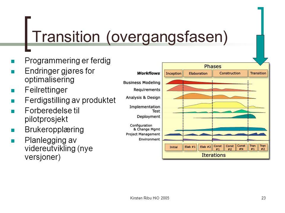 Kirsten Ribu HiO 200523 Transition (overgangsfasen) Programmering er ferdig Endringer gjøres for optimalisering Feilrettinger Ferdigstilling av produktet Forberedelse til pilotprosjekt Brukeropplæring Planlegging av videreutvikling (nye versjoner)
