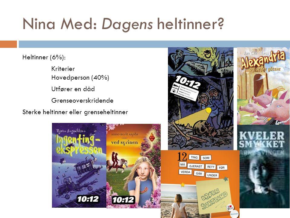 Nina Med: Dagens heltinner? Heltinner (6%): Kriterier Hovedperson (40%) Utfører en dåd Grenseoverskridende Sterke heltinner eller grenseheltinner
