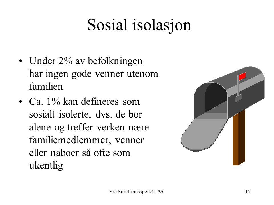 Fra Samfunnsspeilet 1/9617 Sosial isolasjon Under 2% av befolkningen har ingen gode venner utenom familien Ca. 1% kan defineres som sosialt isolerte,