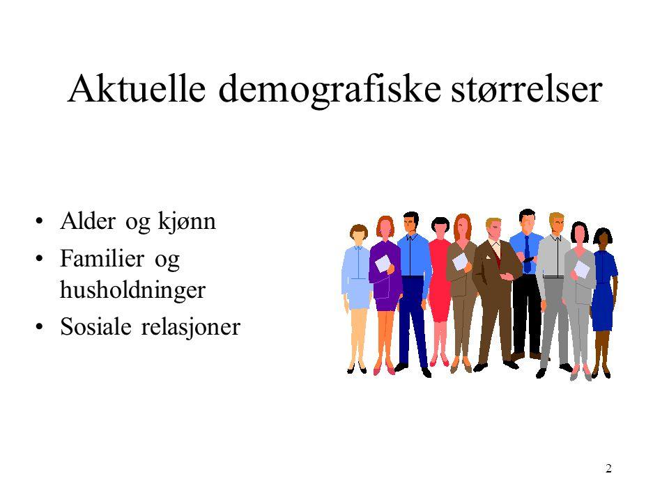 2 Aktuelle demografiske størrelser Alder og kjønn Familier og husholdninger Sosiale relasjoner