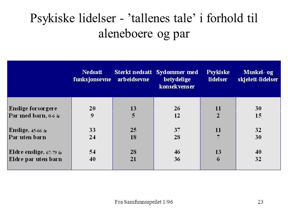 Fra Samfunnsspeilet 1/9623 Psykiske lidelser - 'tallenes tale' i forhold til aleneboere og par