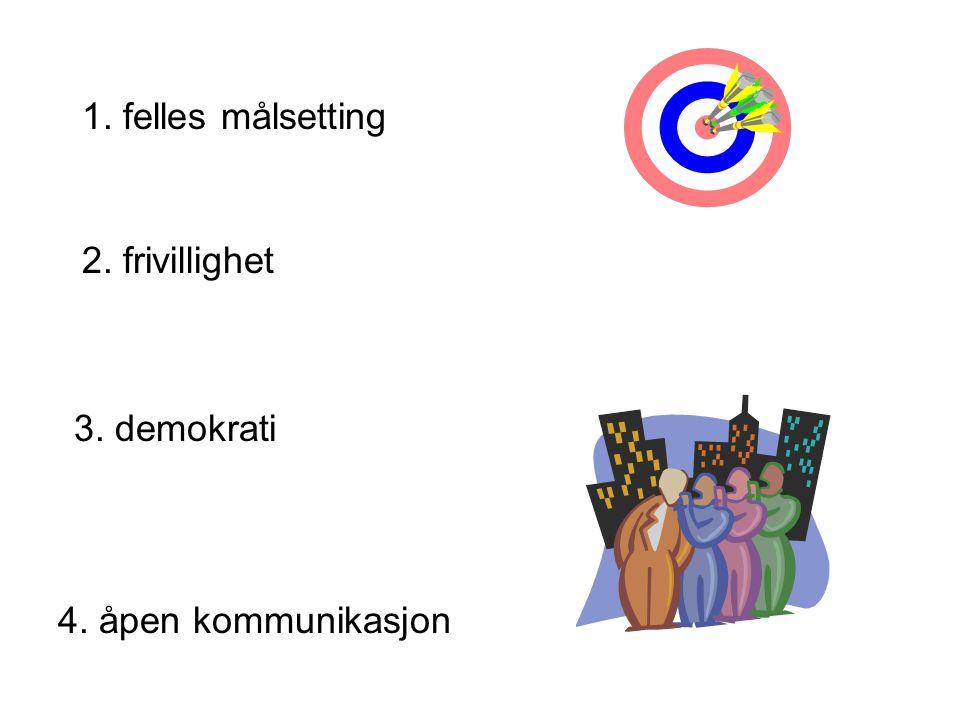 2. frivillighet 4. åpen kommunikasjon 3. demokrati 1. felles målsetting