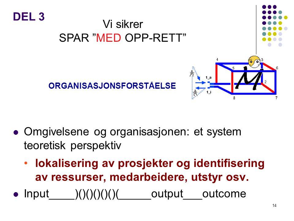 """Vi sikrer SPAR """"MED OPP-RETT"""" Meningsutveksling Medbestemmelse Medvirkning Eierskap til endring Delaktighet 13"""