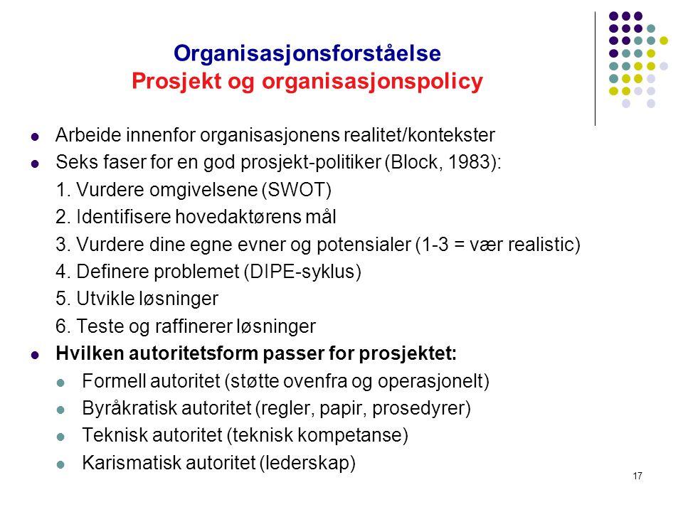 16 Organisasjonsforståelse Planlegging og kontroll styringssløyfe