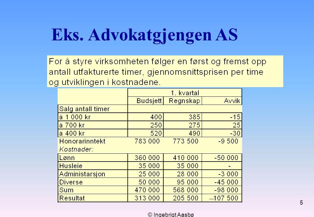 © Ingebrigt Aasbø 5 Eks. Advokatgjengen AS