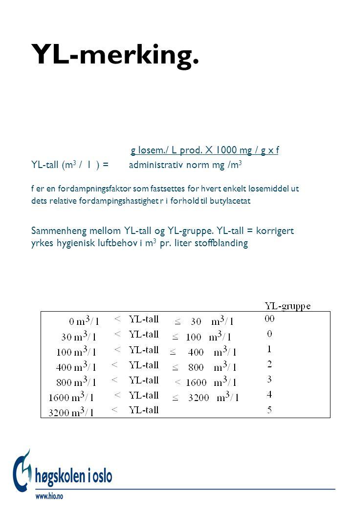 YL-merking. g løsem./ L prod. X 1000 mg / g x f YL-tall (m 3 / l ) = administrativ norm mg /m 3 f er en fordampningsfaktor som fastsettes for hvert en