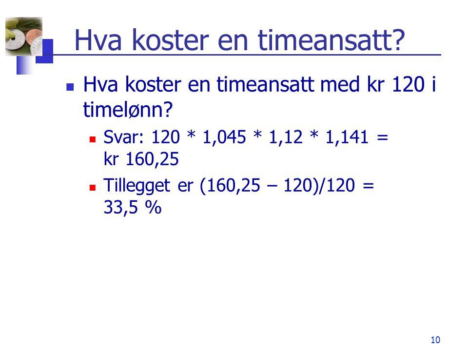 10 Hva koster en timeansatt? Hva koster en timeansatt med kr 120 i timelønn? Svar: 120 * 1,045 * 1,12 * 1,141 = kr 160,25 Tillegget er (160,25 – 120)/