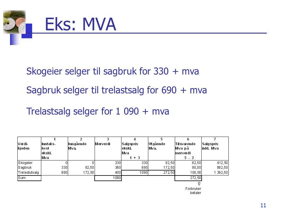 11 Eks: MVA Skogeier selger til sagbruk for 330 + mva Sagbruk selger til trelastsalg for 690 + mva Trelastsalg selger for 1 090 + mva