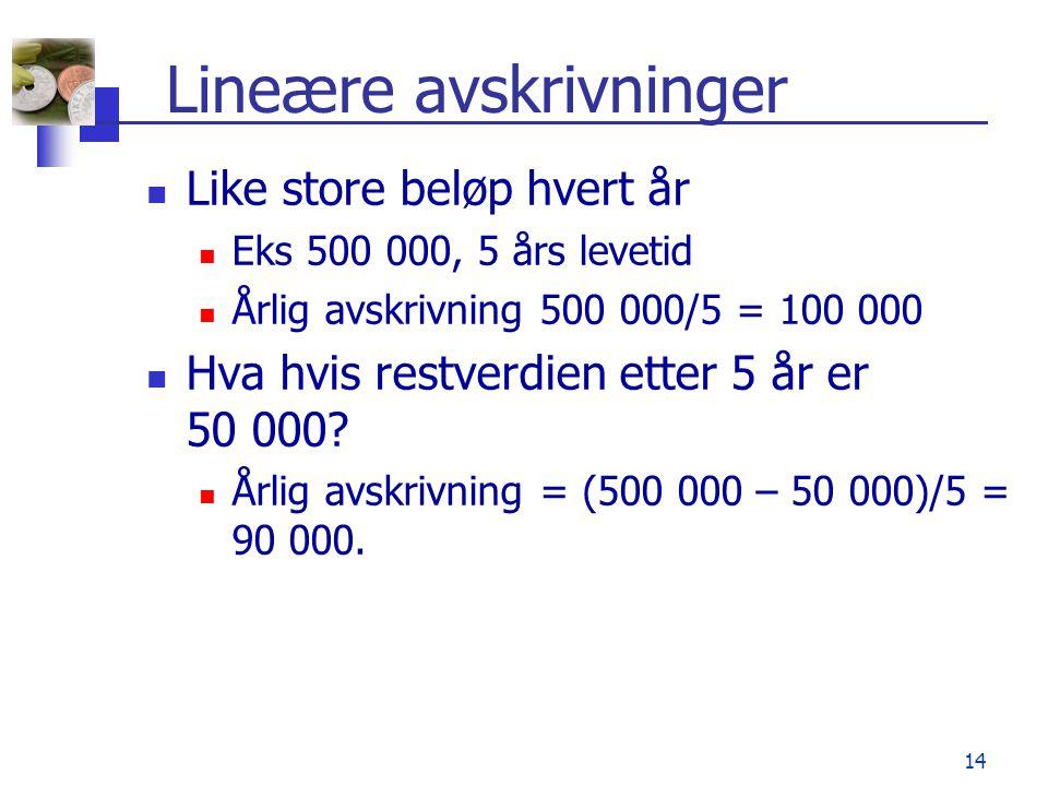 14 Lineære avskrivninger Like store beløp hvert år Eks 500 000, 5 års levetid Årlig avskrivning 500 000/5 = 100 000 Hva hvis restverdien etter 5 år er