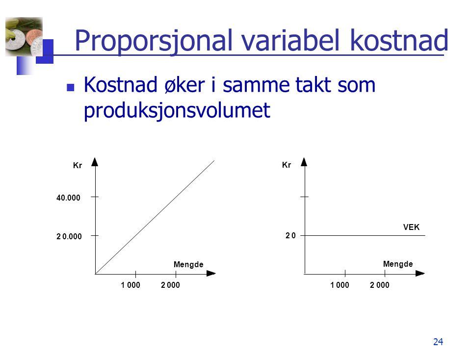 24 Proporsjonal variabel kostnad Kostnad øker i samme takt som produksjonsvolumet 40.000 20.000 20001 Mengde Kr 20 12000 Mengde Kr VEK