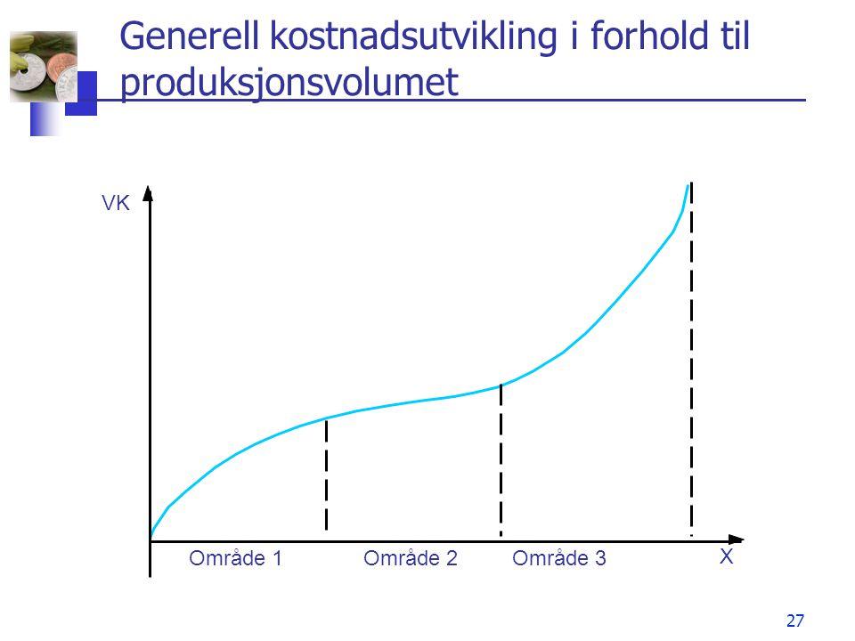 27 Generell kostnadsutvikling i forhold til produksjonsvolumet Område 1Område 2Område 3 VK X