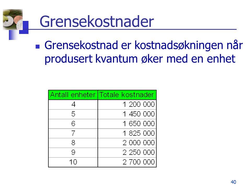 40 Grensekostnader Grensekostnad er kostnadsøkningen når produsert kvantum øker med en enhet
