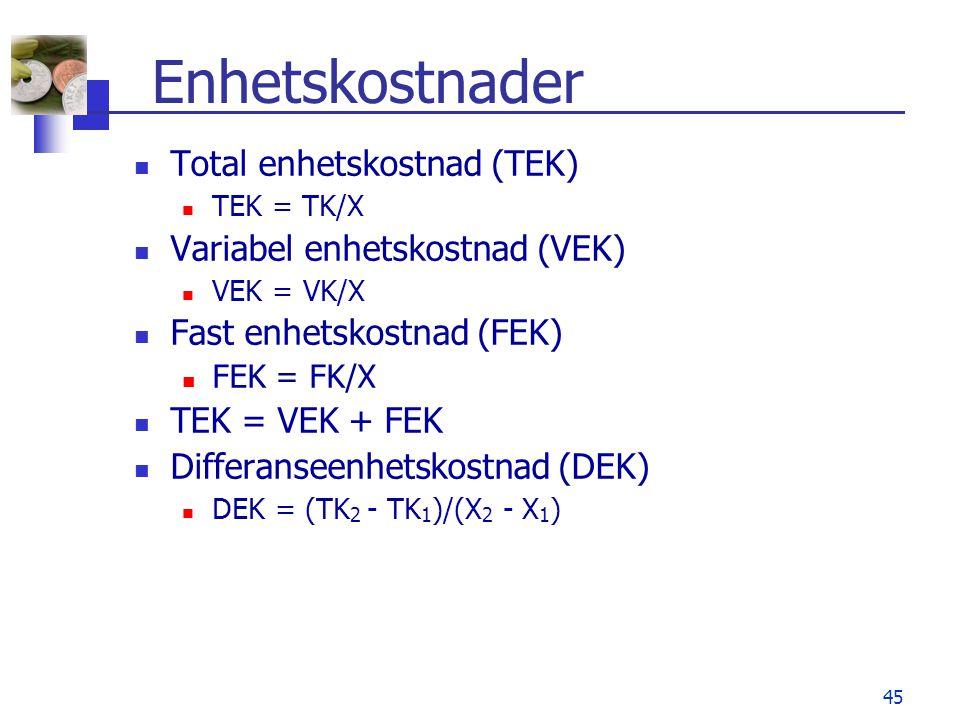 45 Enhetskostnader Total enhetskostnad (TEK) TEK = TK/X Variabel enhetskostnad (VEK) VEK = VK/X Fast enhetskostnad (FEK) FEK = FK/X TEK = VEK + FEK Di